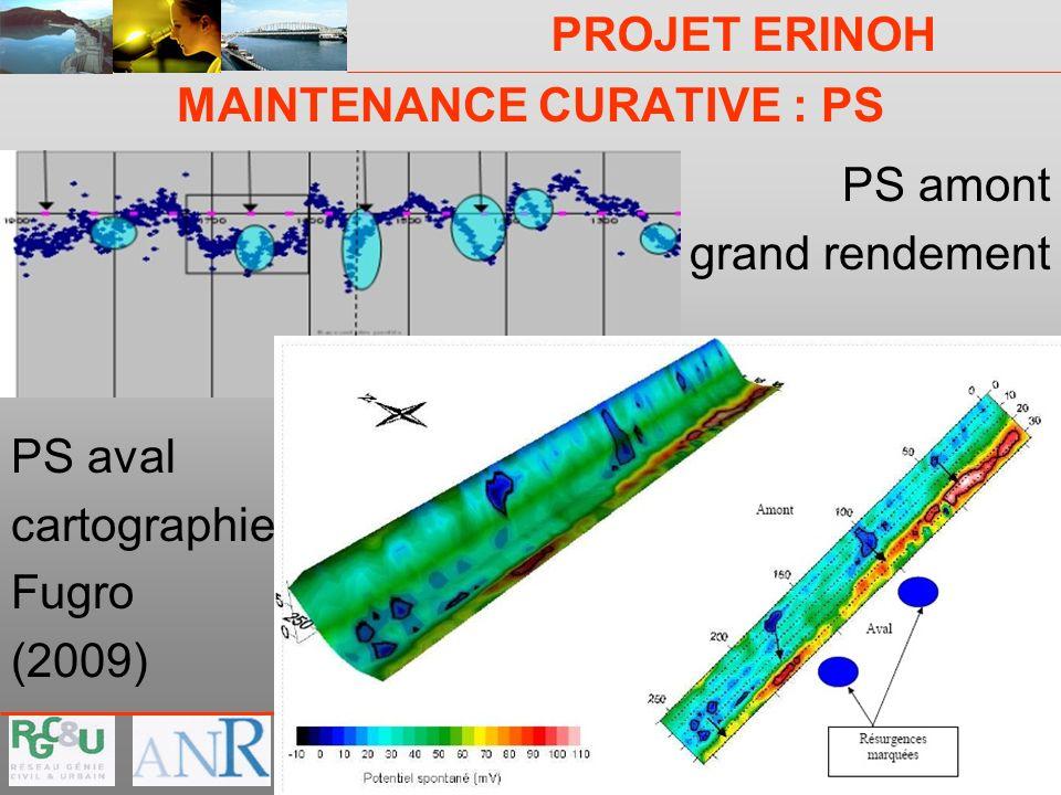 PROJET ERINOH CFMS Paris 9 décembre 09 J-J Fry MAINTENANCE CURATIVE : PS PS amont grand rendement PS aval cartographie Fugro (2009)