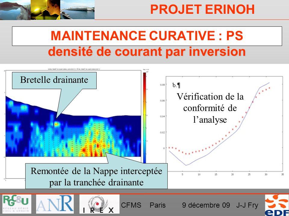 PROJET ERINOH CFMS Paris 9 décembre 09 J-J Fry densité de courant par inversion MAINTENANCE CURATIVE : PS densité de courant par inversion Vérificatio