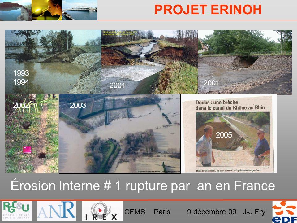 PROJET ERINOH CFMS Paris 9 décembre 09 J-J Fry Érosion Interne # 1 rupture par an en France 1993 1994 2001 20022003 2005
