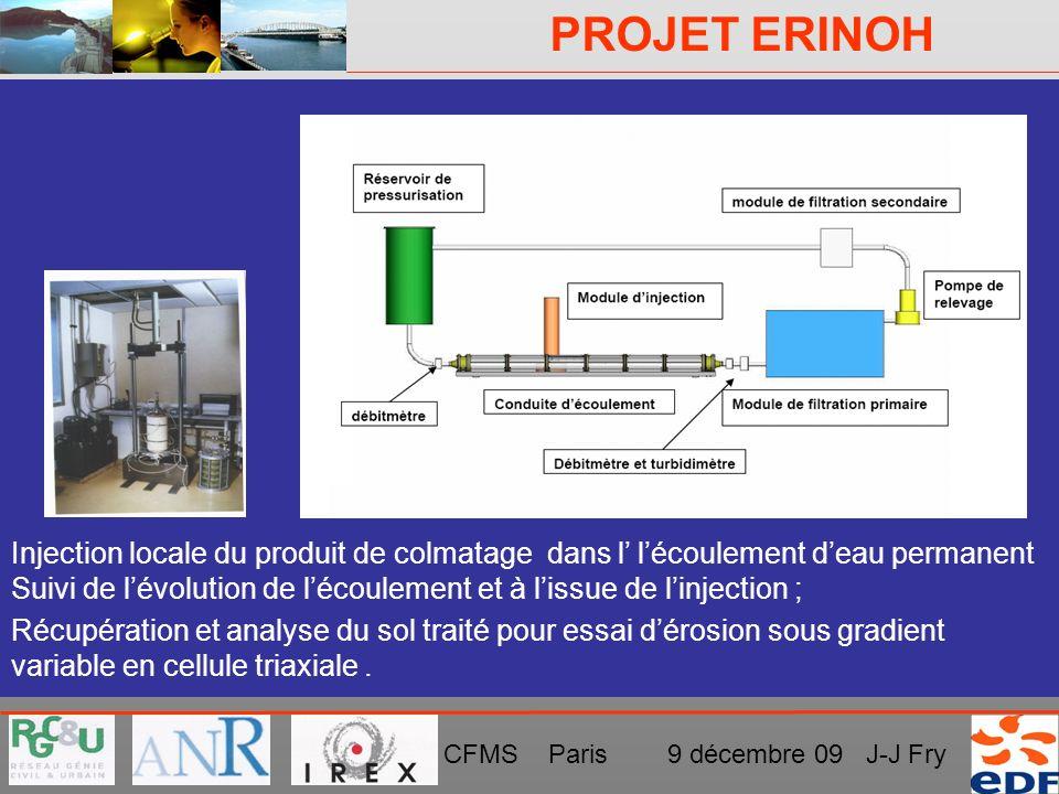 PROJET ERINOH CFMS Paris 9 décembre 09 J-J Fry Injection locale du produit de colmatage dans l lécoulement deau permanent Suivi de lévolution de lécou