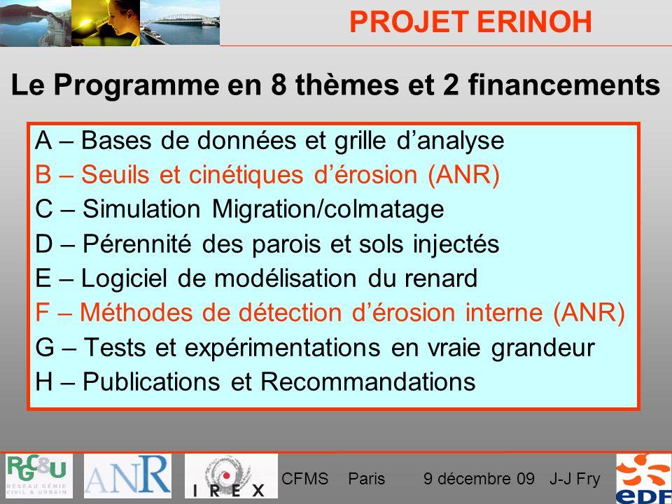 PROJET ERINOH CFMS Paris 9 décembre 09 J-J Fry Le Programme en 8 thèmes et 2 financements A – Bases de données et grille danalyse B – Seuils et cinéti
