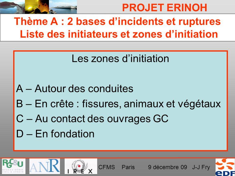 PROJET ERINOH CFMS Paris 9 décembre 09 J-J Fry Thème A : 2 bases dincidents et ruptures Liste des initiateurs et zones dinitiation Les zones dinitiati