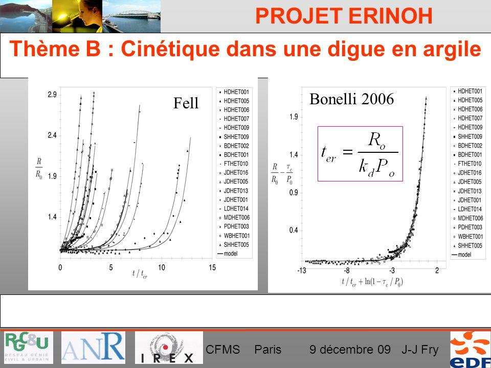 PROJET ERINOH CFMS Paris 9 décembre 09 J-J Fry Thème B : Cinétique dans une digue en argile Une seule courbe et des temps de rupture de 1 à 10 6 Fell