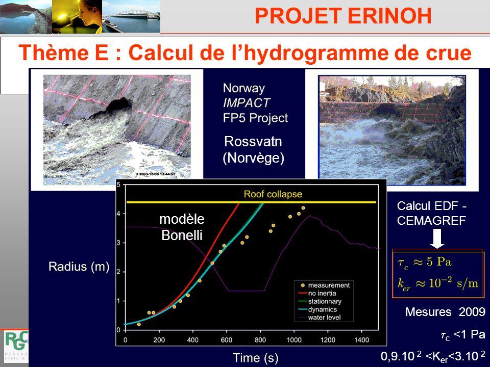 PROJET ERINOH CFMS Paris 9 décembre 09 J-J Fry Thème E : Calcul de lhydrogramme de crue modèle Bonelli Rossvatn (Norvège) Mesures 2009 c <1 Pa 0,9.10