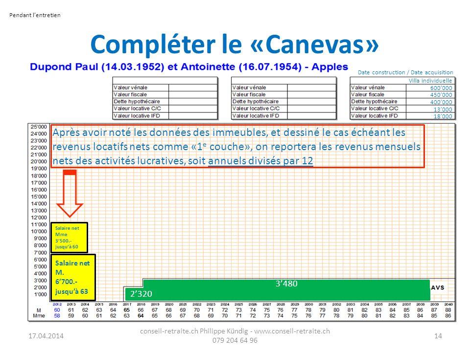Compléter le «Canevas» 17.04.2014 conseil-retraite.ch Philippe Kündig - www.conseil-retraite.ch 079 204 64 96 14 Après avoir noté les données des imme