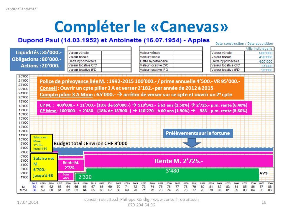 Compléter le «Canevas» 17.04.2014 conseil-retraite.ch Philippe Kündig - www.conseil-retraite.ch 079 204 64 96 16 Salaire net M. 6700.- jusquà 63 Salai