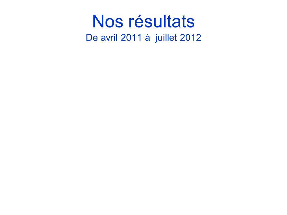 Nos résultats De avril 2011 à juillet 2012