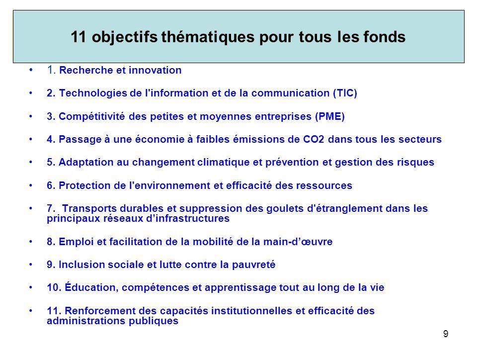 9 Les 11 objectifs thématiques pour lensemble des fonds 1.
