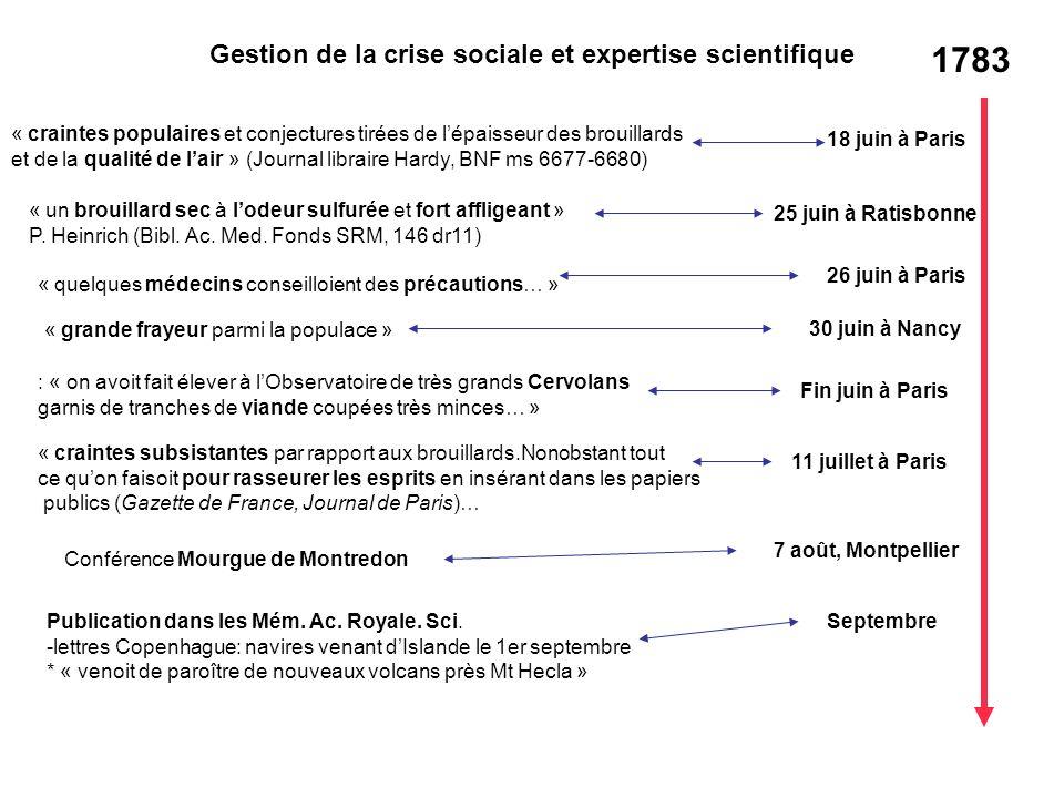 Gestion de la crise sociale et expertise scientifique Conférence Mourgue de Montredon Publication dans les Mém. Ac. Royale. Sci. -lettres Copenhague: