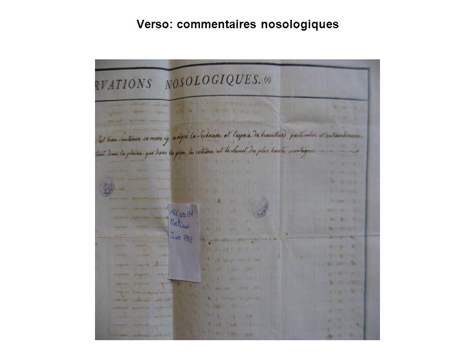 Les pressions barométriques (non corrigées) juin-août 1783 en France et dans le monde sources: SRM et Societas meteorologica palatina