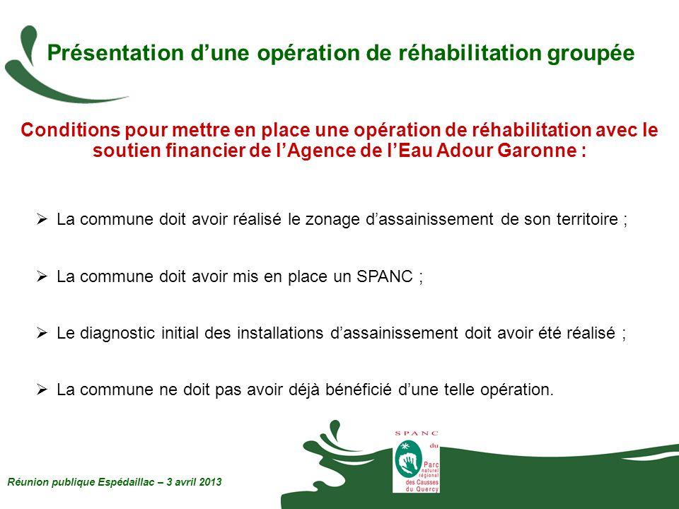 Présentation dune opération de réhabilitation groupée Conditions pour mettre en place une opération de réhabilitation avec le soutien financier de lAg