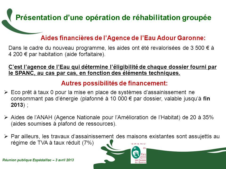 Réunion publique Espédaillac – 3 avril 2013 Présentation dune opération de réhabilitation groupée Aides financières de lAgence de lEau Adour Garonne: