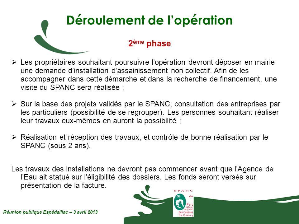Déroulement de lopération 2 ème phase Réunion publique Espédaillac – 3 avril 2013 Les propriétaires souhaitant poursuivre lopération devront déposer e