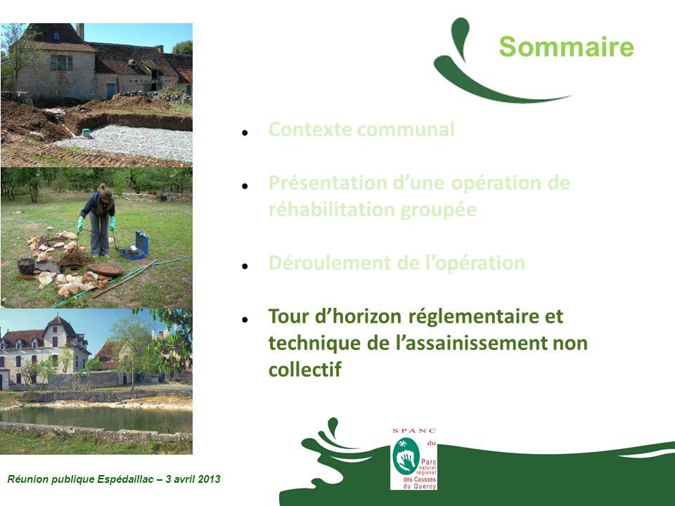 Réunion publique Espédaillac – 3 avril 2013 Contexte communal Présentation dune opération de réhabilitation groupée Déroulement de lopération Tour dho