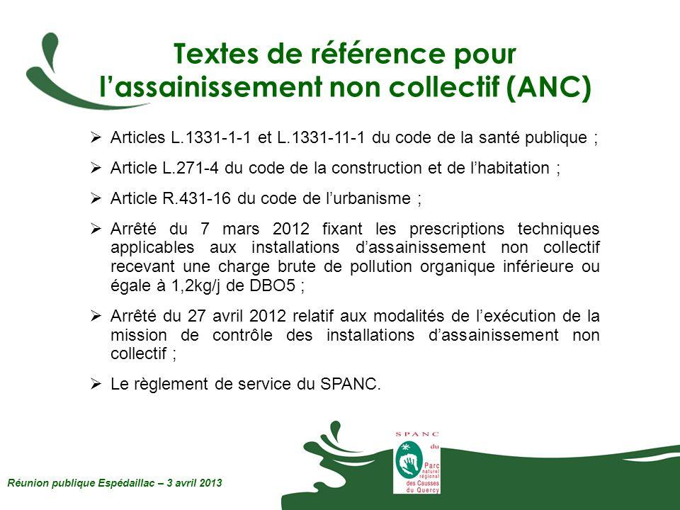 Réunion publique Espédaillac – 3 avril 2013 Articles L.1331-1-1 et L.1331-11-1 du code de la santé publique ; Article L.271-4 du code de la constructi