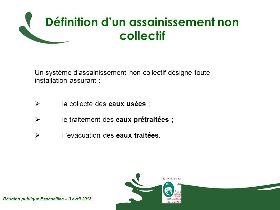 Réunion publique Espédaillac – 3 avril 2013 Un système dassainissement non collectif désigne toute installation assurant : la collecte des eaux usées