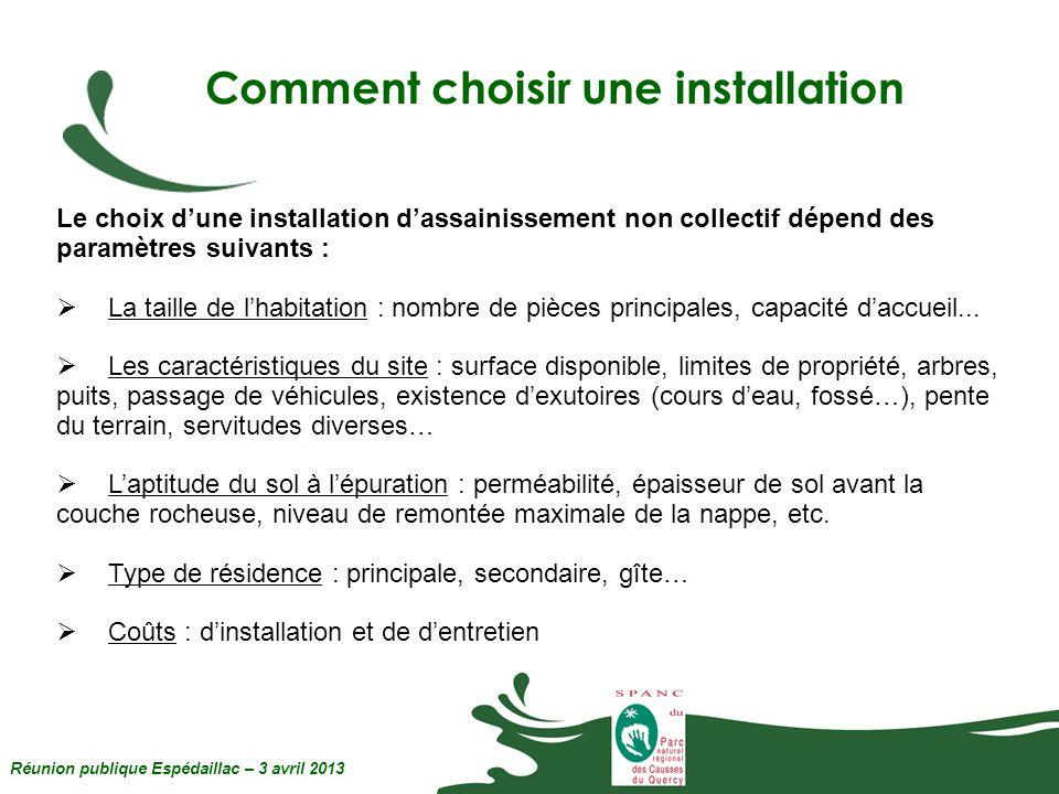 Le choix dune installation dassainissement non collectif dépend des paramètres suivants : La taille de lhabitation : nombre de pièces principales, cap