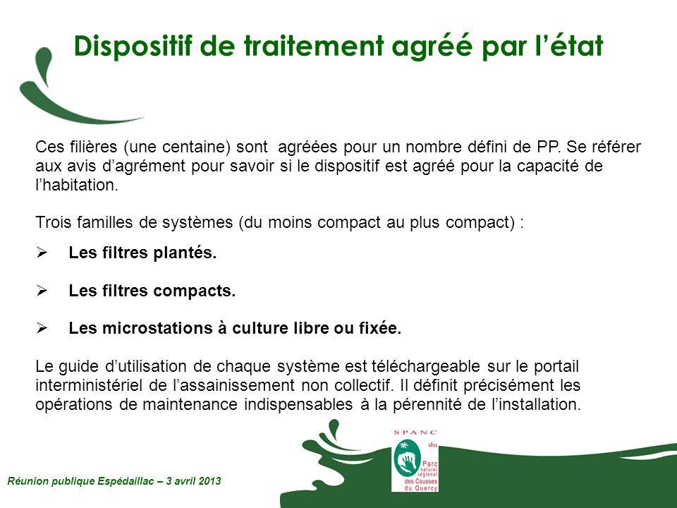 Dispositif de traitement agréé par létat Réunion publique Espédaillac – 3 avril 2013 Ces filières (une centaine) sont agréées pour un nombre défini de