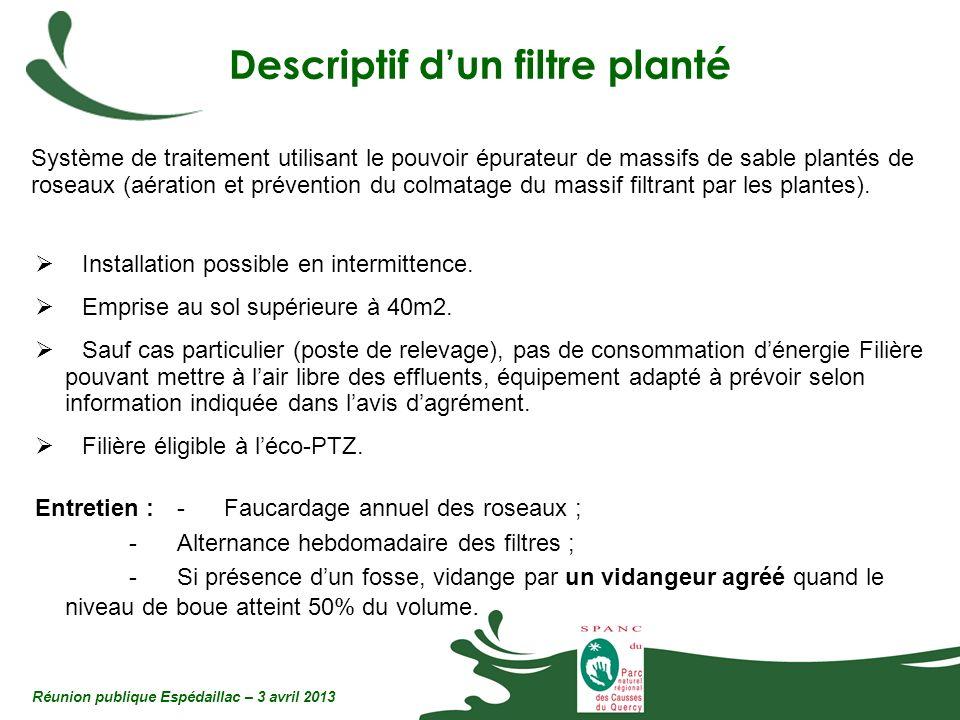 Descriptif dun filtre planté Réunion publique Espédaillac – 3 avril 2013 Installation possible en intermittence. Emprise au sol supérieure à 40m2. Sau