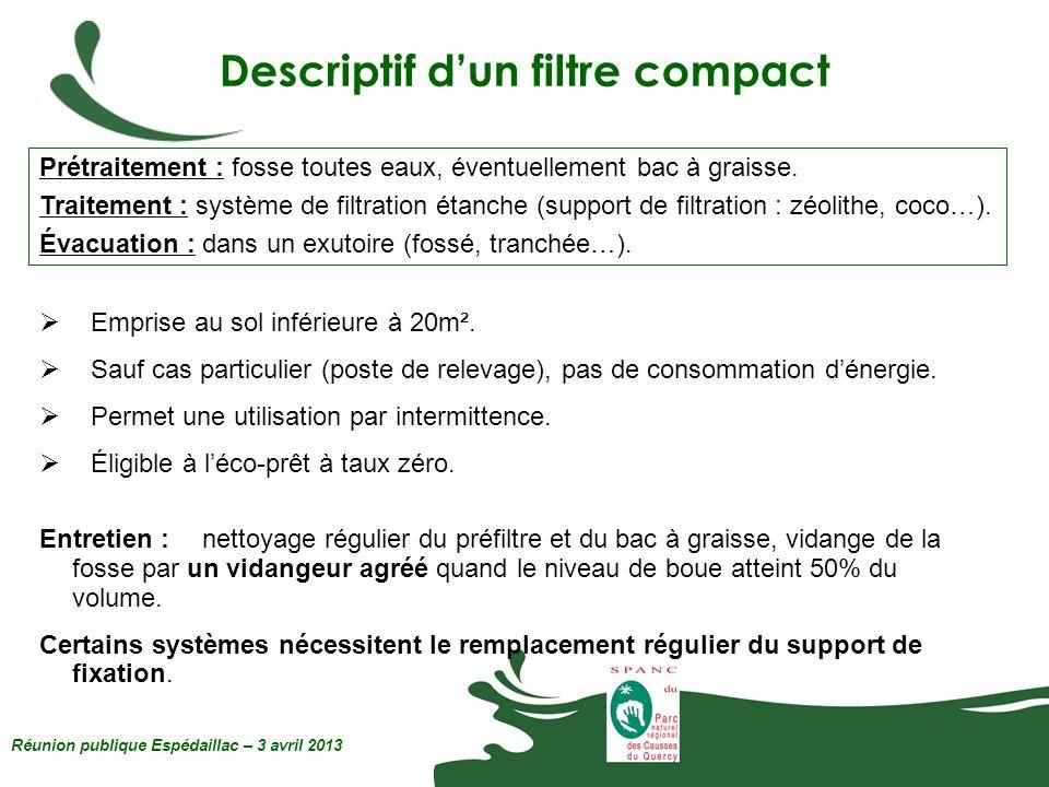 Descriptif dun filtre compact Réunion publique Espédaillac – 3 avril 2013 Emprise au sol inférieure à 20m². Sauf cas particulier (poste de relevage),