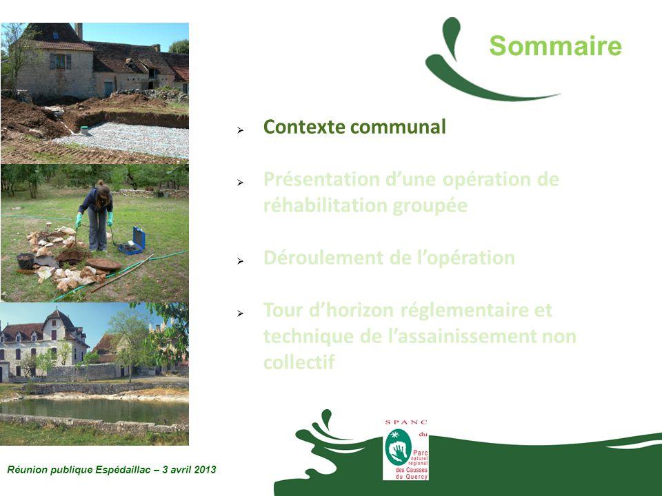 Sommaire Contexte communal Présentation dune opération de réhabilitation groupée Déroulement de lopération Tour dhorizon réglementaire et technique de