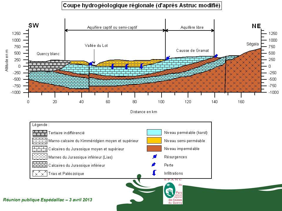 Résultat de linjection dEosine au niveau du bourg dEspedaillac (campagne de traçage de mai 2012) Apparition du traceur au captage de Font del Pito 4 jours après.