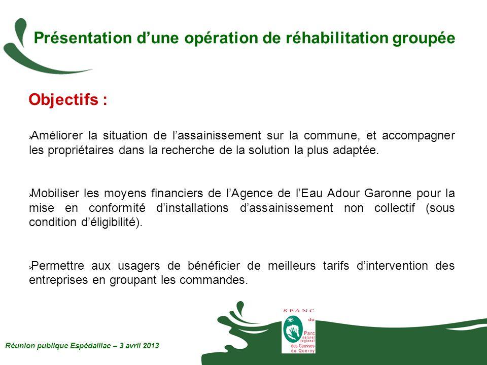 Présentation dune opération de réhabilitation groupée Objectifs : Améliorer la situation de lassainissement sur la commune, et accompagner les proprié
