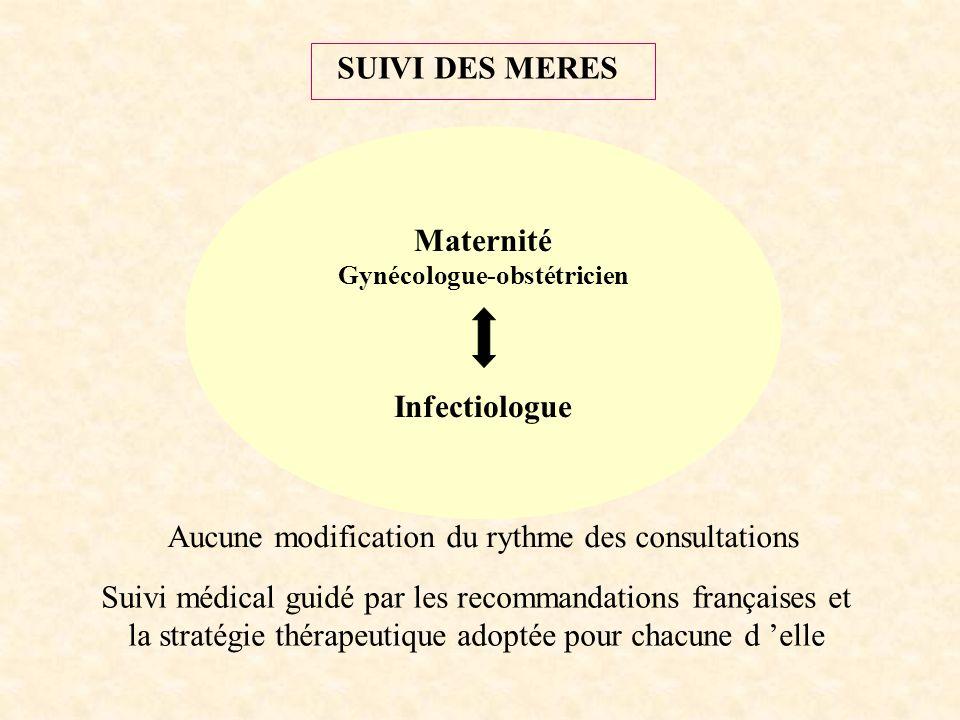 Maternité Gynécologue-obstétricien Infectiologue SUIVI DES MERES Aucune modification du rythme des consultations Suivi médical guidé par les recommandations françaises et la stratégie thérapeutique adoptée pour chacune d elle