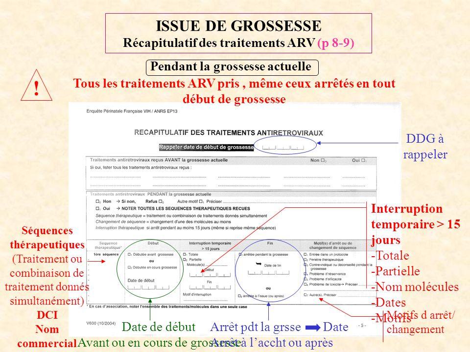 ISSUE DE GROSSESSE Récapitulatif des traitements ARV (p 8-9) Pendant la grossesse actuelle .