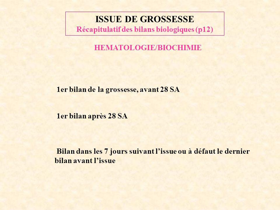 ISSUE DE GROSSESSE Récapitulatif des bilans biologiques (p12) HEMATOLOGIE/BIOCHIMIE 1er bilan de la grossesse, avant 28 SA 1er bilan après 28 SA Bilan dans les 7 jours suivant lissue ou à défaut le dernier bilan avant lissue
