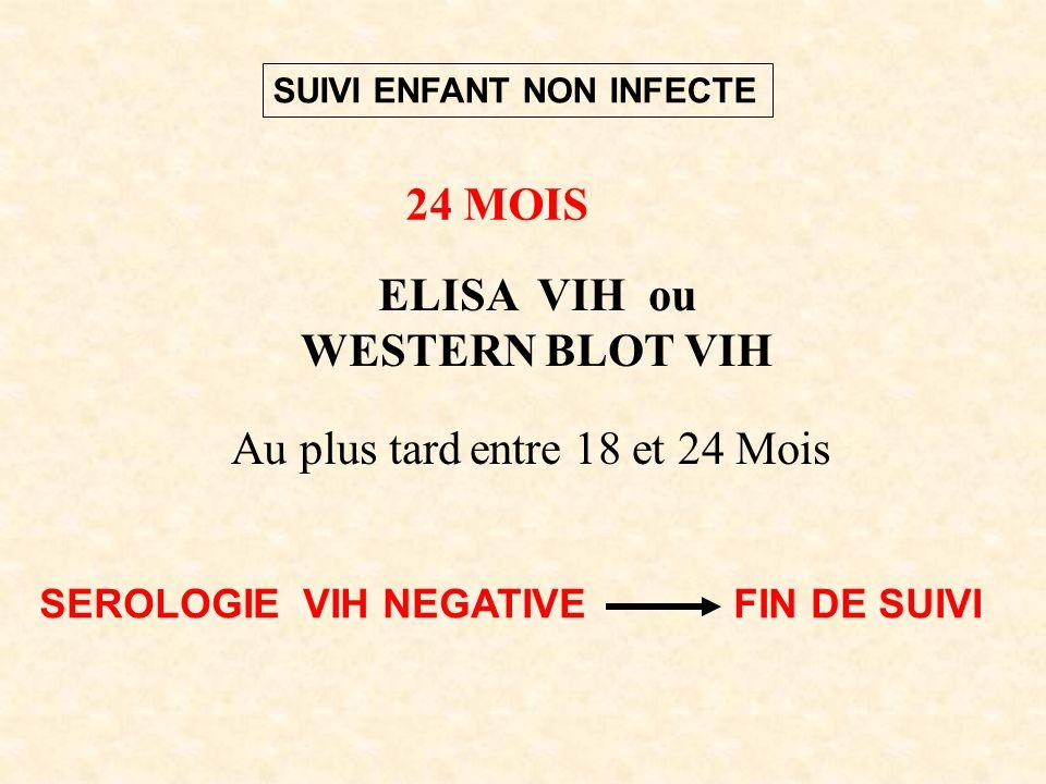 ELISA VIH ou WESTERN BLOT VIH Au plus tard entre 18 et 24 Mois SEROLOGIE VIH NEGATIVE FIN DE SUIVI 24 MOIS SUIVI ENFANT NON INFECTE