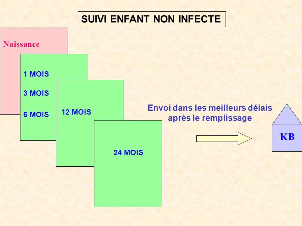 KB Envoi dans les meilleurs délais après le remplissage Naissance 1 MOIS 3 MOIS 6 MOIS 12 MOIS 24 MOIS SUIVI ENFANT NON INFECTE
