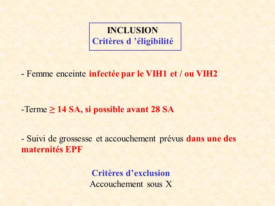 Pathologies depuis la dernière échéance Examen clinique à léchéance Q6, Q12, Q24 mois Traitements et Effets secondaires éventuels