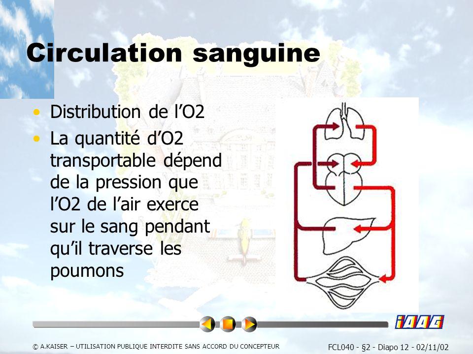 FCL040 - §2 - Diapo 12 - 02/11/02 © A.KAISER – UTILISATION PUBLIQUE INTERDITE SANS ACCORD DU CONCEPTEUR Circulation sanguine Distribution de lO2 La quantité dO2 transportable dépend de la pression que lO2 de lair exerce sur le sang pendant quil traverse les poumons