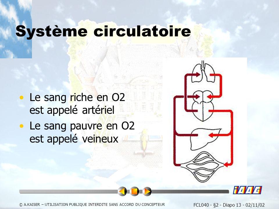 FCL040 - §2 - Diapo 13 - 02/11/02 © A.KAISER – UTILISATION PUBLIQUE INTERDITE SANS ACCORD DU CONCEPTEUR Système circulatoire Le sang riche en O2 est appelé artériel Le sang pauvre en O2 est appelé veineux