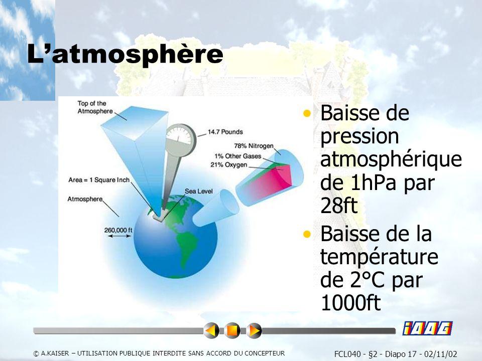 FCL040 - §2 - Diapo 17 - 02/11/02 © A.KAISER – UTILISATION PUBLIQUE INTERDITE SANS ACCORD DU CONCEPTEUR Latmosphère Baisse de pression atmosphérique de 1hPa par 28ft Baisse de la température de 2°C par 1000ft