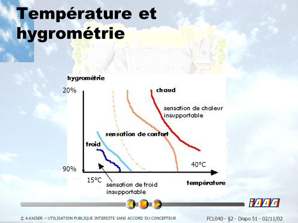 FCL040 - §2 - Diapo 51 - 02/11/02 © A.KAISER – UTILISATION PUBLIQUE INTERDITE SANS ACCORD DU CONCEPTEUR Température et hygrométrie 20% 90% 15°C 40°C