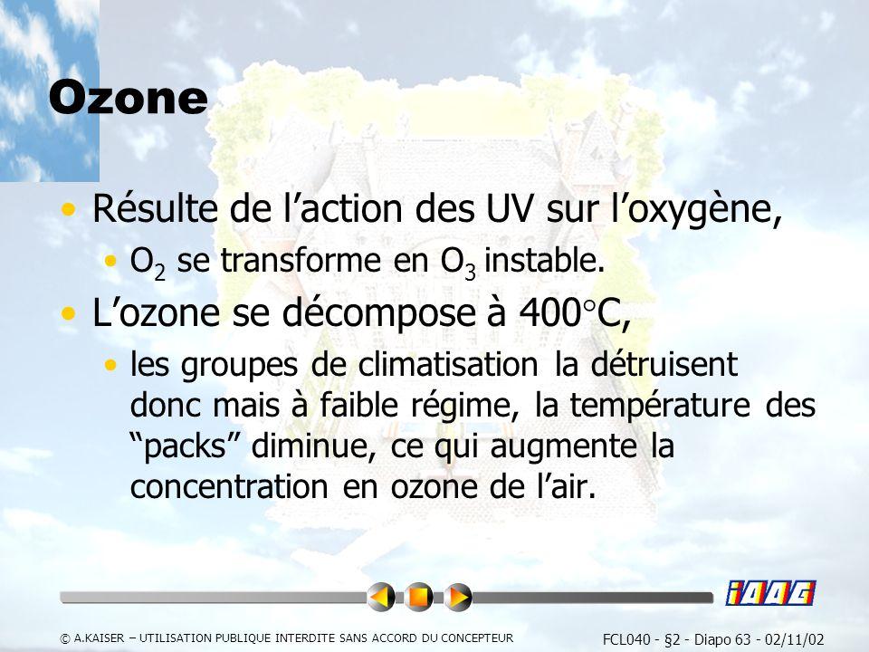 FCL040 - §2 - Diapo 63 - 02/11/02 © A.KAISER – UTILISATION PUBLIQUE INTERDITE SANS ACCORD DU CONCEPTEUR Ozone Résulte de laction des UV sur loxygène, O 2 se transforme en O 3 instable.