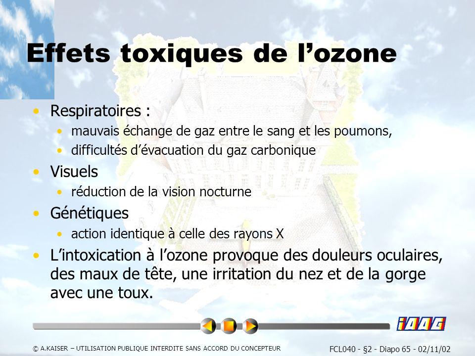 FCL040 - §2 - Diapo 65 - 02/11/02 © A.KAISER – UTILISATION PUBLIQUE INTERDITE SANS ACCORD DU CONCEPTEUR Effets toxiques de lozone Respiratoires : mauvais échange de gaz entre le sang et les poumons, difficultés dévacuation du gaz carbonique Visuels réduction de la vision nocturne Génétiques action identique à celle des rayons X Lintoxication à lozone provoque des douleurs oculaires, des maux de tête, une irritation du nez et de la gorge avec une toux.