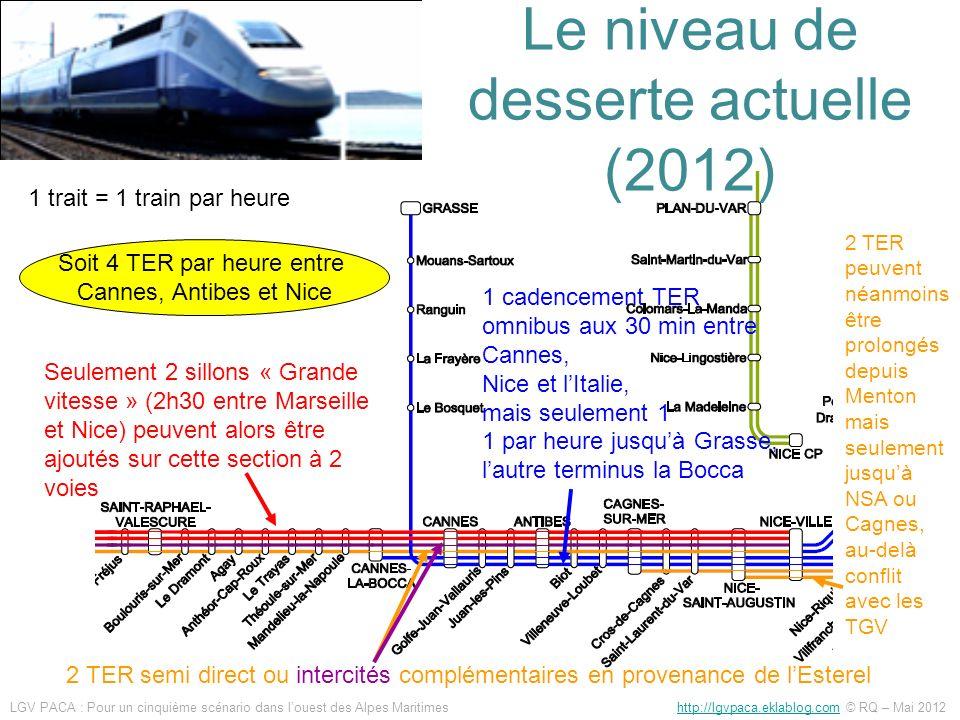 Le niveau de desserte actuelle (2012) 1 trait = 1 train par heure Seulement 2 sillons « Grande vitesse » (2h30 entre Marseille et Nice) peuvent alors