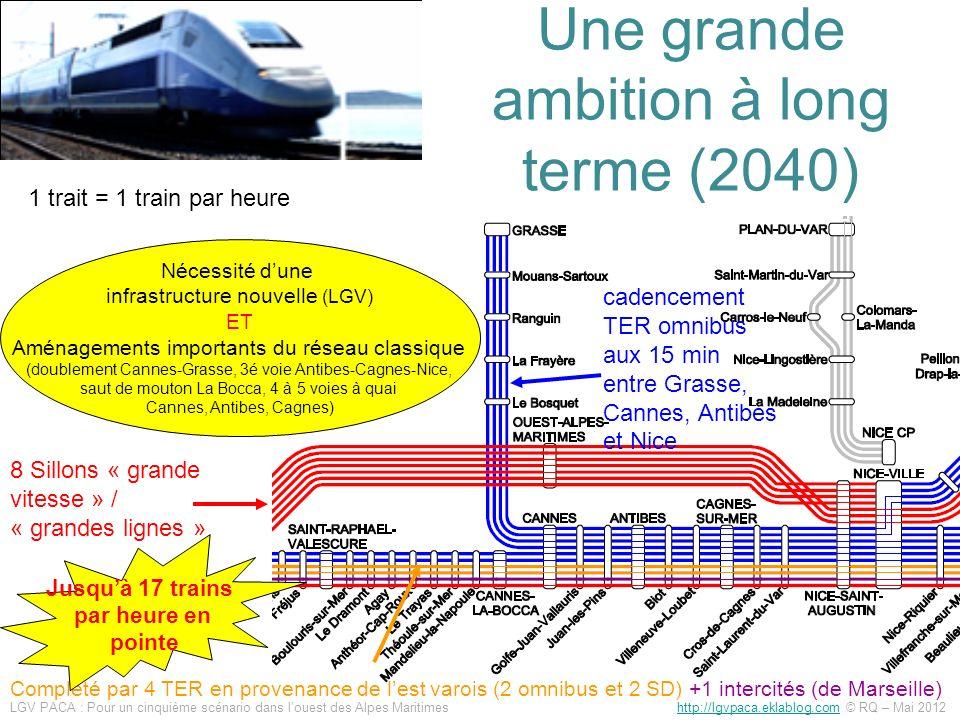 Une grande ambition à long terme (2040) 1 trait = 1 train par heure Nécessité dune infrastructure nouvelle (LGV) ET Aménagements importants du réseau