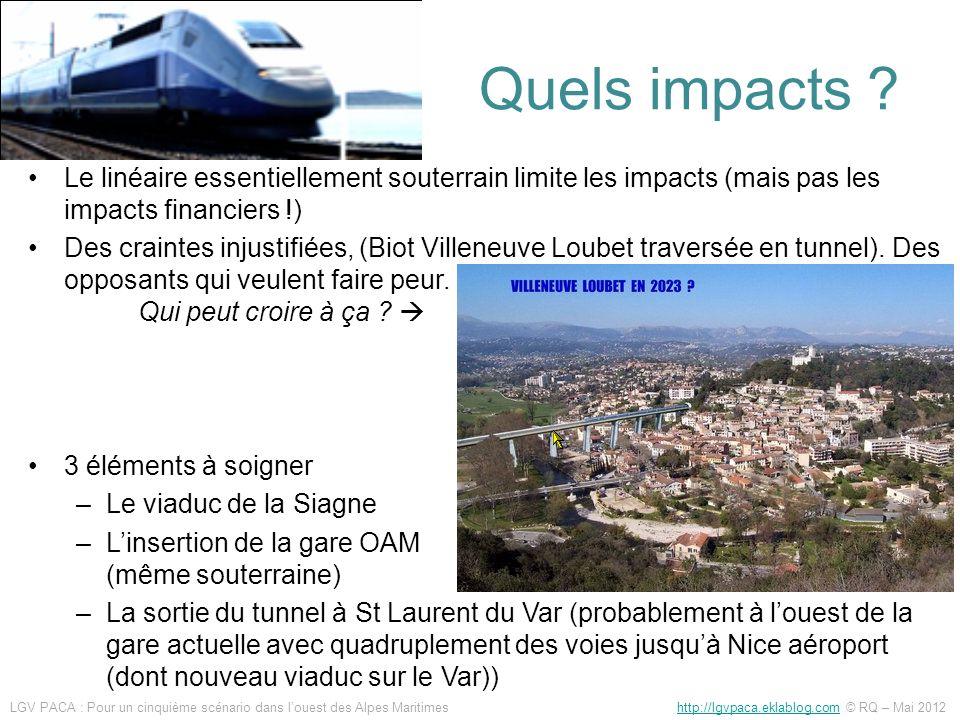 Quels impacts ? Le linéaire essentiellement souterrain limite les impacts (mais pas les impacts financiers !) Des craintes injustifiées, (Biot Villene