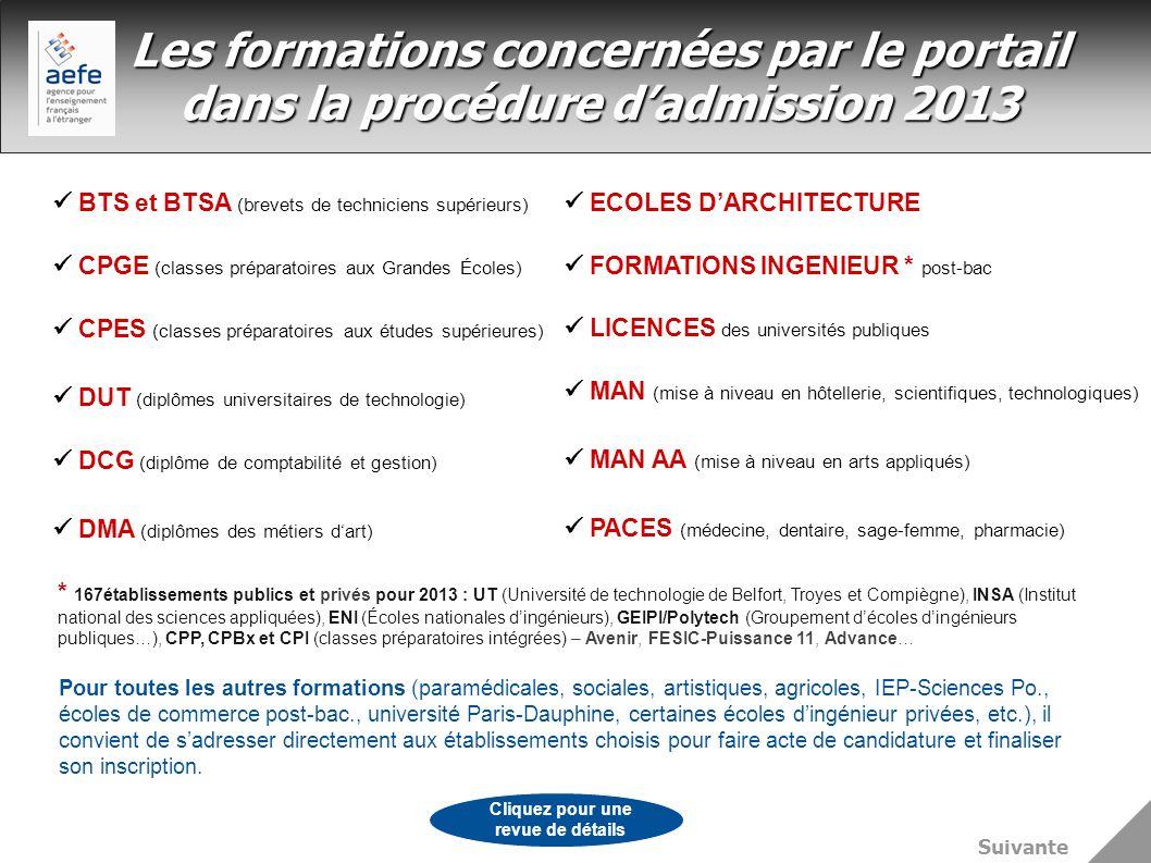 Les formations concernées par le portail dans la procédure dadmission 2013 Suivante BTS et BTSA (brevets de techniciens supérieurs) CPGE (classes prép