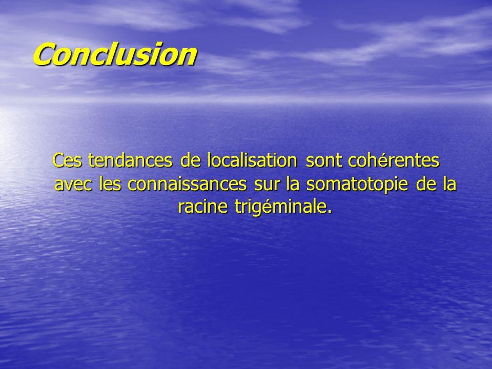 Conclusion Ces tendances de localisation sont coh é rentes avec les connaissances sur la somatotopie de la racine trig é minale.