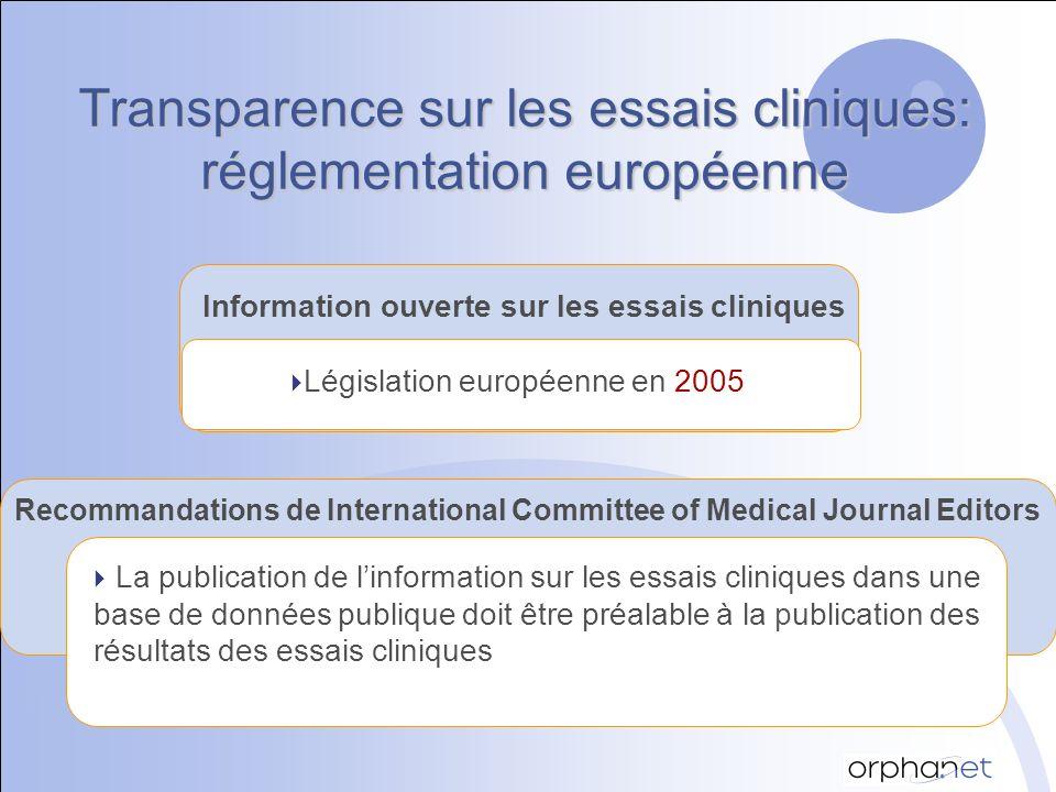 Transparence sur les essais cliniques: réglementation européenne Information ouverte sur les essais cliniques Législation européenne en 2005 La publication de linformation sur les essais cliniques dans une base de données publique doit être préalable à la publication des résultats des essais cliniques Recommandations de International Committee of Medical Journal Editors