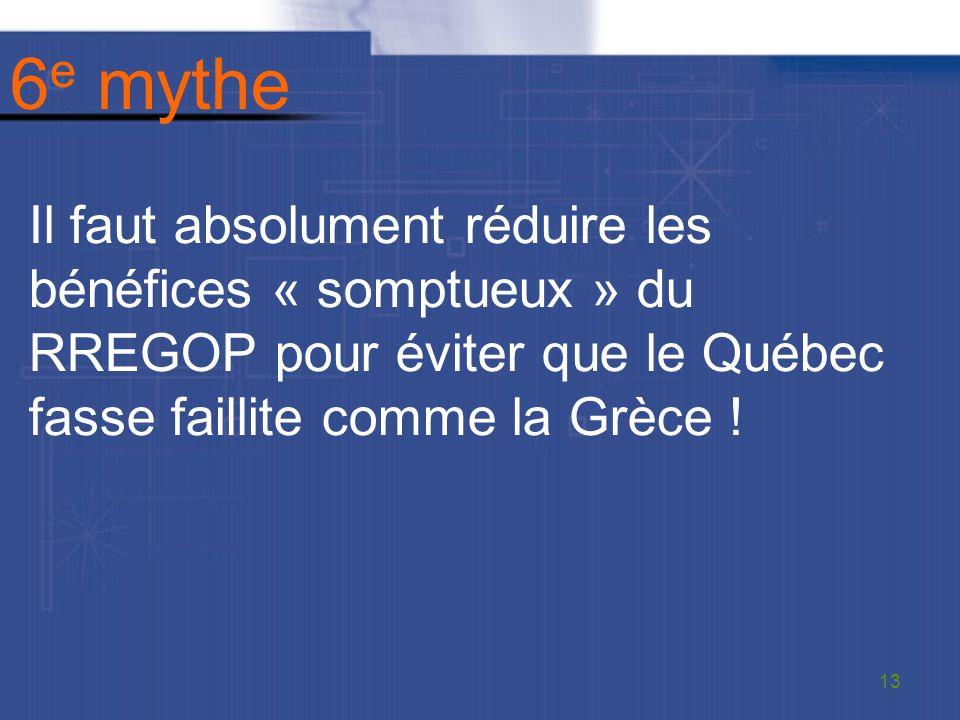 6 e mythe Il faut absolument réduire les bénéfices « somptueux » du RREGOP pour éviter que le Québec fasse faillite comme la Grèce .
