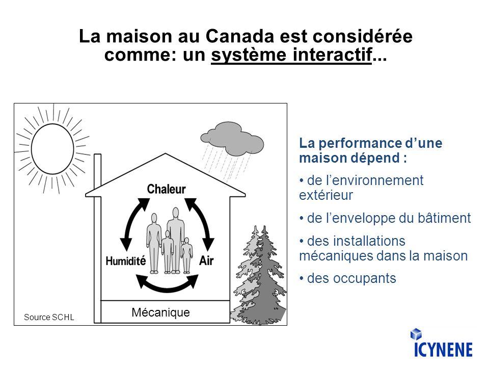La maison au Canada est considérée comme: un système interactif... La performance dune maison dépend : de lenvironnement extérieur de lenveloppe du bâ
