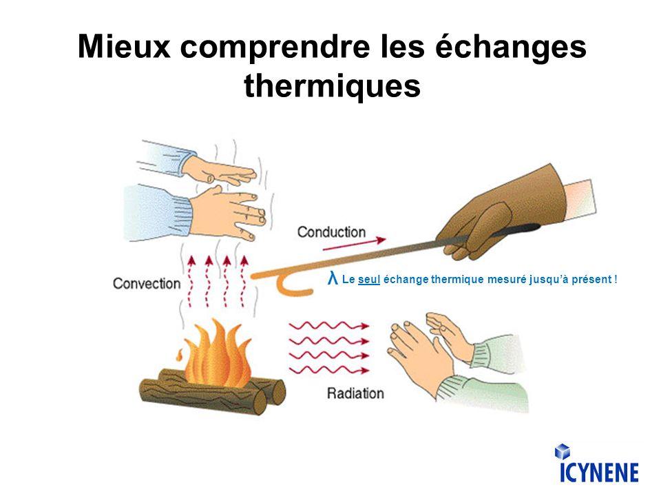 Mieux comprendre les échanges thermiques λ Le seul échange thermique mesuré jusquà présent !