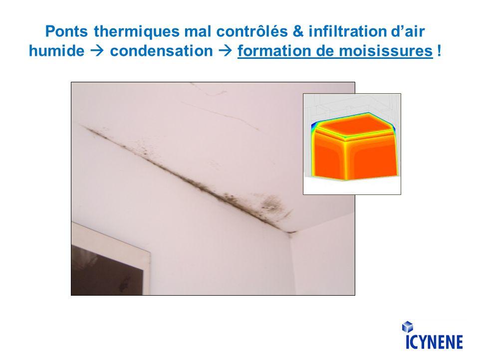 Ponts thermiques mal contrôlés & infiltration dair humide condensation formation de moisissures !