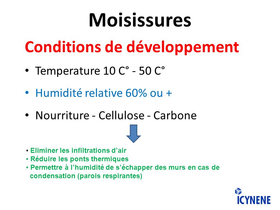 Moisissures Conditions de développement Temperature 10 C° - 50 C° Humidité relative 60% ou + Nourriture - Cellulose - Carbone Eliminer les infiltratio